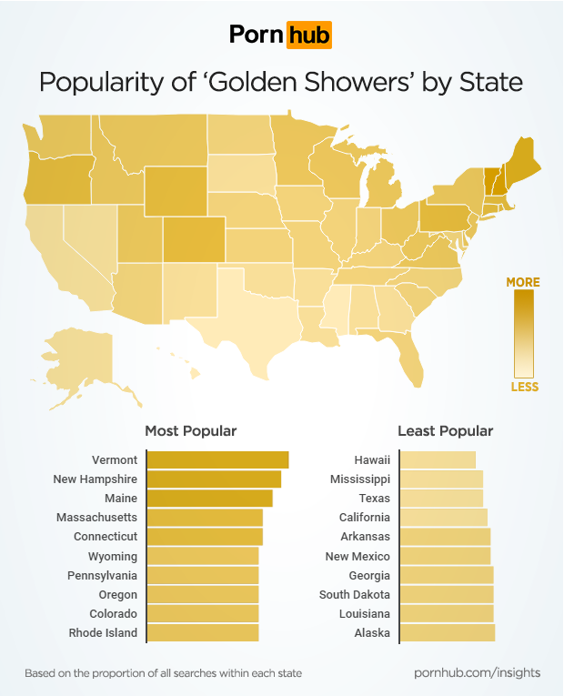 pornhub-insights-golden-shower-states