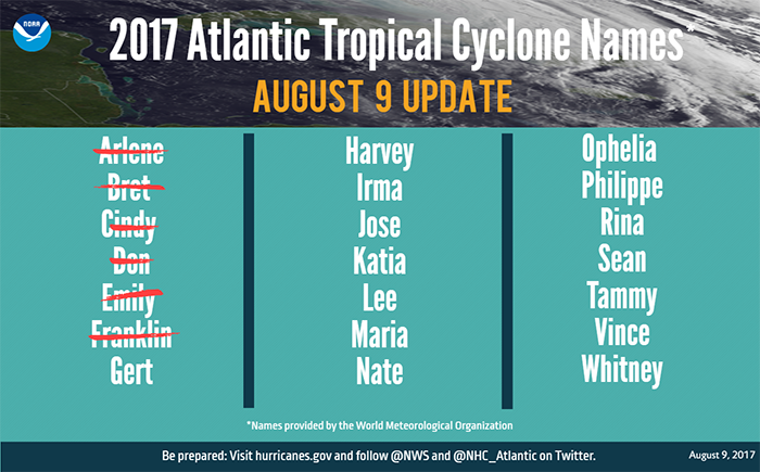 GRAPHIC-2017 August hurricane outlook update_names-NOAA-700x435-Landscape