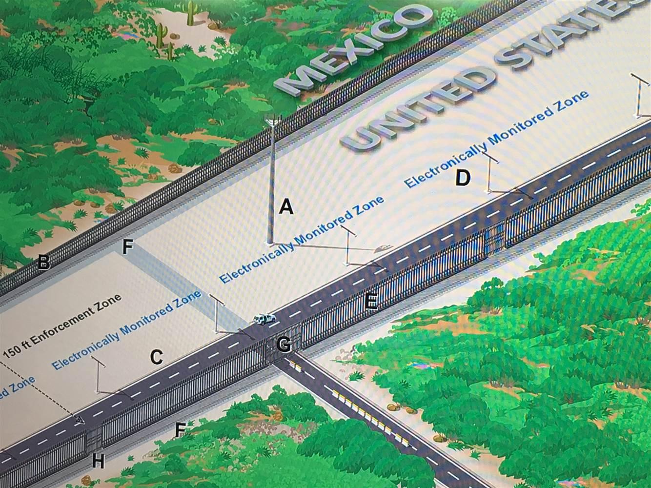 170831-border-wall-graphic-ew-444p_cd30348ec417e4d62d5a0a16a4462af9.nbcnews-ux-2880-1000